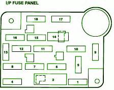 Fuse Relay Diagram For The Mustang Under Dash