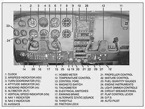 Cessna 152 Instrument Panel Layout