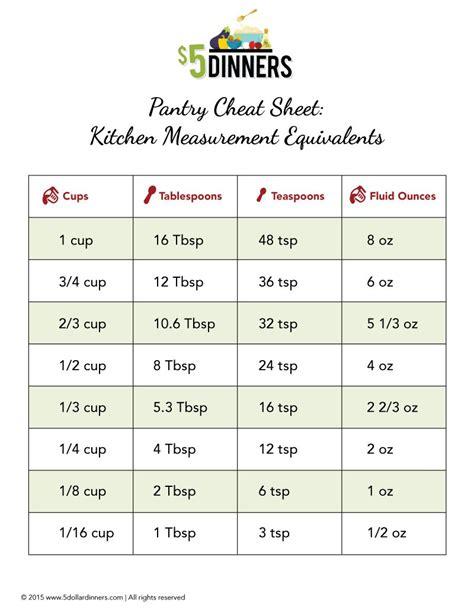 Kitchen Unit Measurements by Kitchen Pantry Sheet Measurement Equivalents For