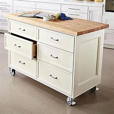 Rolling Kitchen Island  Wood Magazine