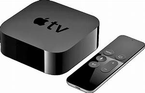 Apple Tv 4k Hdr Receive Support In 2017