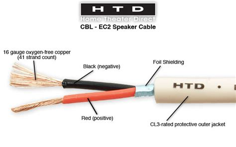 htd 16 the wall speaker cable