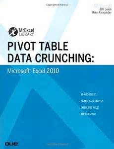 excel pivot tables recipe book pivot table data crunching microsoft excel 2010 free