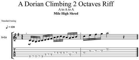20 Various Guitar Riffs Exploring Modes - Mile High Shred