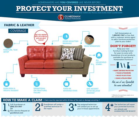 guardsman furniture protection plans homemakers