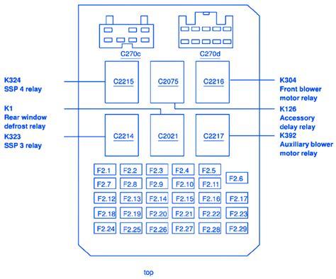 ford windstar  fuse boxblock circuit breaker carfusebox