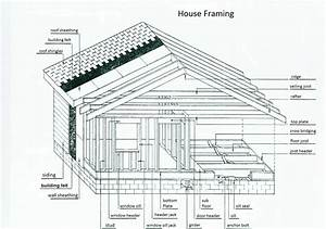 House Frame Diagram