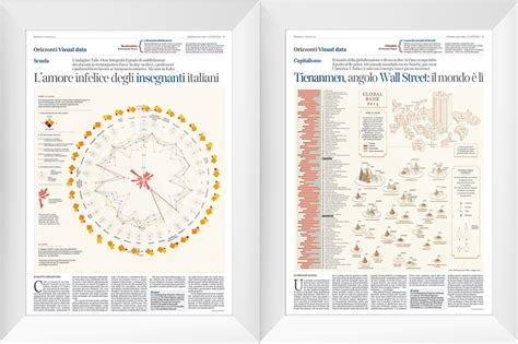 L'infografica Ridisegna Le Conoscenze Alla Triennale Di Milano World Cup 2018 Time Schedule In Uae Wedding Central Winter Olympics Opening Ceremony Harry Meghan Cambodia Wimbledon Uk Table Word Format
