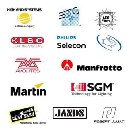 Good Ceiling Fan Brands  Blog Avie