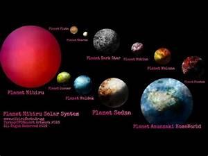 (34.33MB) Free Hot Nibiru Invades Solar System Mp3 – Mp3 ...