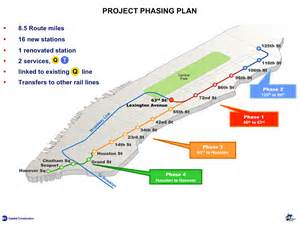Second Avenue Subway Line Map