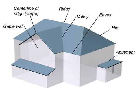 roof layouts best 25 roof pitch ideas on pinterest shed ventilation ideas calculate roof pitch and roof