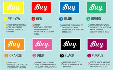 colors associated with emotions how to choose the best logo design colors emotion of colors