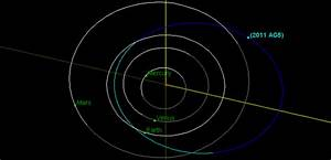 100 Megaton Blast From Asteroid Impact Possible Feb. 5 ...
