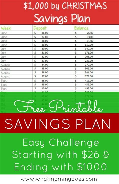 26 week extra 1 000 by christmas savings plan free