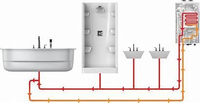 Recirculation Tankless Water Navien System Pump Heaters
