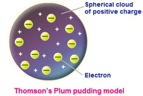 Evolution of the Atom- Jillian McCann timeline   Timetoast