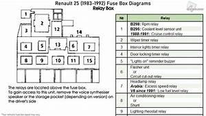 rover 25 fuse box diagram - data wiring diagram selection-space -  selection-space.vivarelliauto.it  vivarelliauto.it