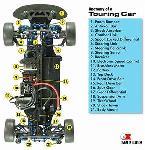 Beginner, U0026, 39, S, Guide, To, Rc, Cars