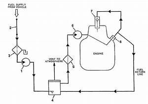 Diagram For Fuel