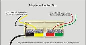 With Four Wires Junction Box Diagram