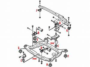 Besides The Hydraulic Mounts  A D  And B Will Yield The Greatest Improvement  Replacing The
