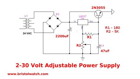 Power Variable Supply
