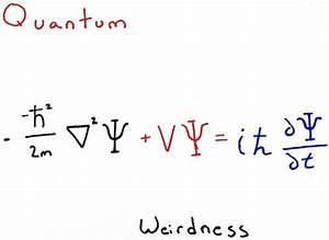 Theoretical Physics - Quora