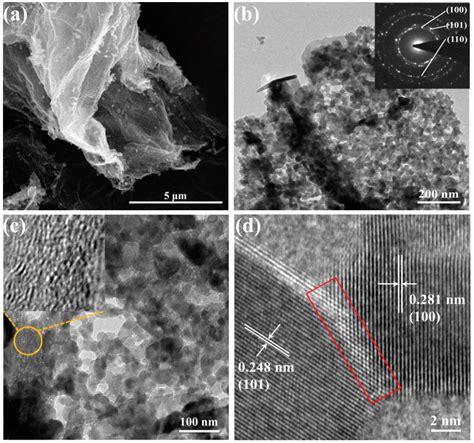 molecules  full text graphene  porous zno