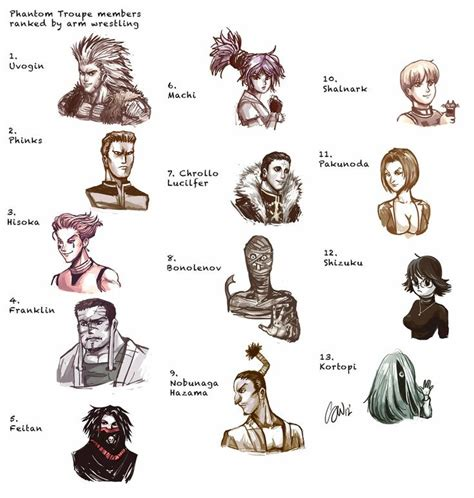 Halloween 4 Cast Members by 45 Best Images About Hunter X Hunter On Pinterest
