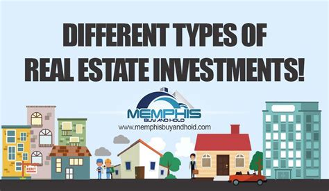 Different Types of Real Estate Investments Real estate