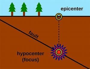 Hypocenter