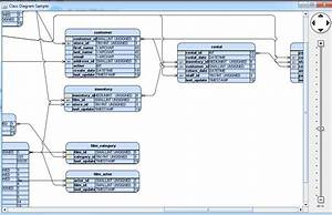 Database Schema With The Java Diagram Library  U2013 Part Ii