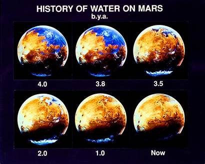 Mars Water Earth Planets History Covered Many