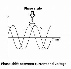 Speaker impedance curve explained with examples – Audio ...