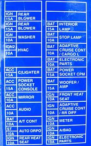 Fuse Box Diagram 1994