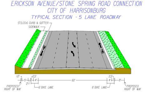 Erickson Avenue & Stone Spring Road | City of Harrisonburg, VA