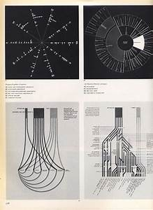 Diagram Copyright C  1974  75 Graphis  If You U0026 39 Re A User Experience Professional  Listen To The Ux