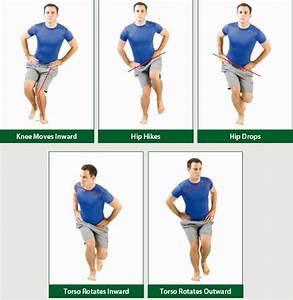 单脚蹲的动作评估(SINGLE-LEG SQUAT) - 跑步世界