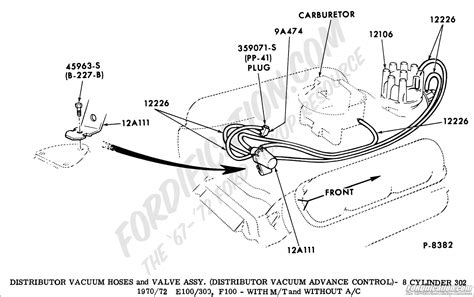 1975 F100 302 Engine Diagram by Ford Truck Technical Drawings And Schematics Section I