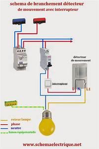installation electrique cuisine aide pour l 39 With installation electrique d une cuisine