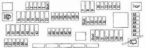 Instrument Panel Fuse Box Diagram  Bmw 7