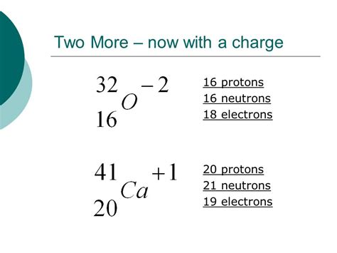 What Element Has 16 Protons by Atoms A Closer Look At Elements Ppt