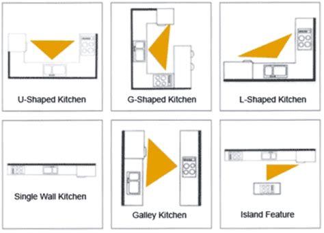 clean kitchen cabinets kitchen design triangle model oakwood renovation