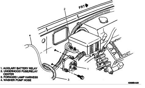 1999 Gmc Suburban Transfer Wiring Diagram by 1993 Chevy 1500 Fuse Box Diagram Imageresizertool
