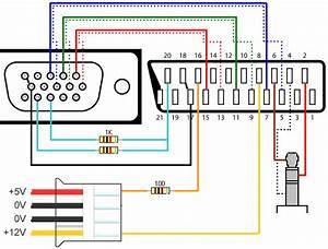 Ayuda  Conectar Un Ordenador Vga A Una Tele Rgb Scart