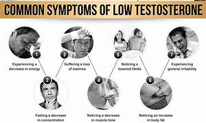Everything You Need To Know About Low Testosterone But Are Afraid To Ask
