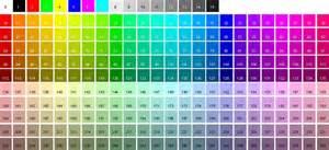 farbe in kche welt der farben farbe mischen farbenlehre bedeutung living at home pantone farbe blau