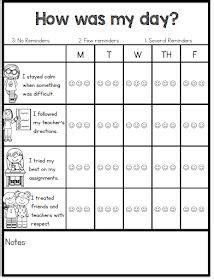 kindergarten behavior charts images classroom