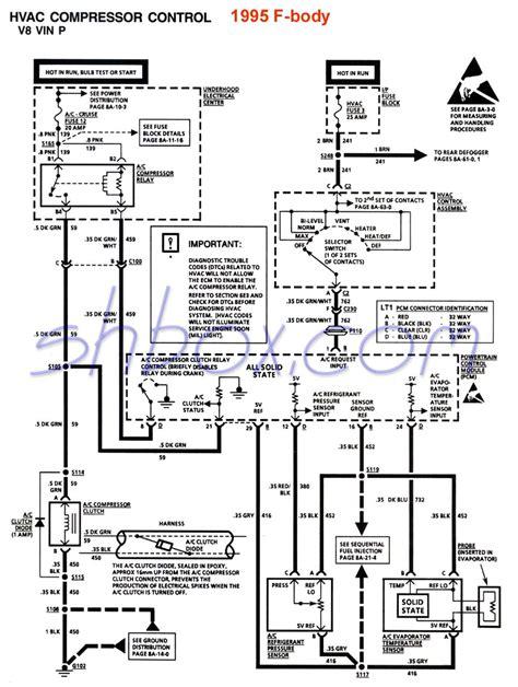 hvac compressor wiring diagram air conditioning camaro zone camaro forums and news